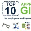Top 10 Appreciation Gifts For Your Remote Employees Working From Home!